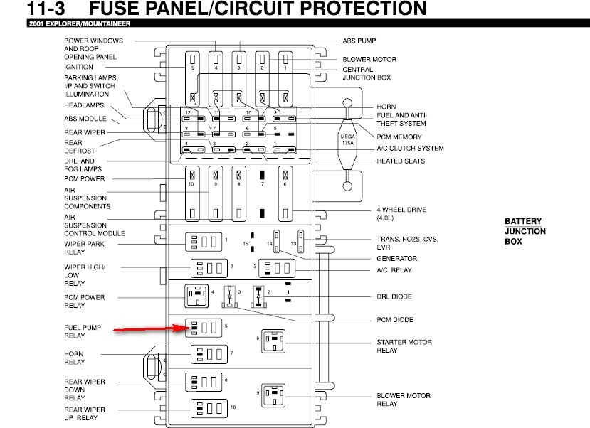 1998 Mercury Mountaineer Fuse Box Diagram