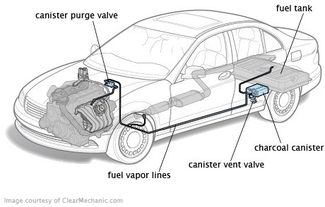 Where Is The Vent Valve For The Fuel Tank Located?   2008 ...