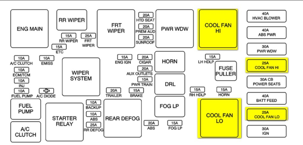 Where Is Fan Relay In 2005 Chevy Equinox