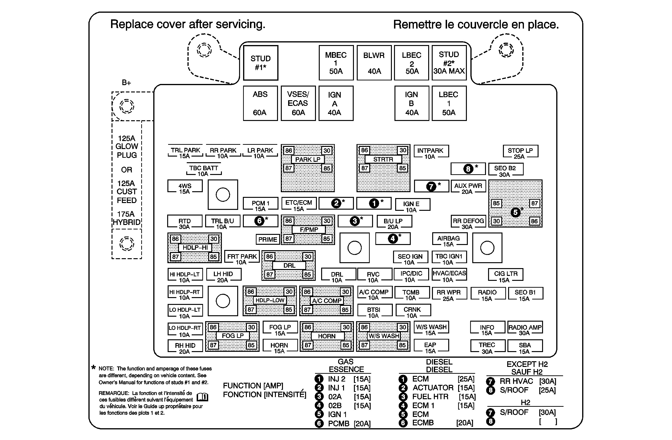 1996 Chevy Silverado Fuse Panel Diagram
