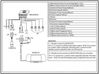 ouku double din wiring diagram ouku auto wiring diagram database ouku stereo wiring diagram ouku wiring diagram instruction on ouku double din wiring diagram