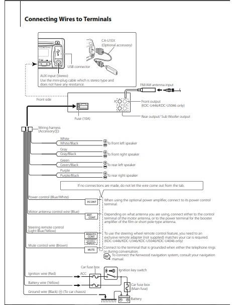 Kenwood Kdc 128 Wiring Harness Wiring Diagram Data