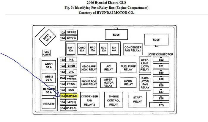 2002 Hyundai Elantra Fuse Panel  Hyundai  Auto Fuse Box Diagram