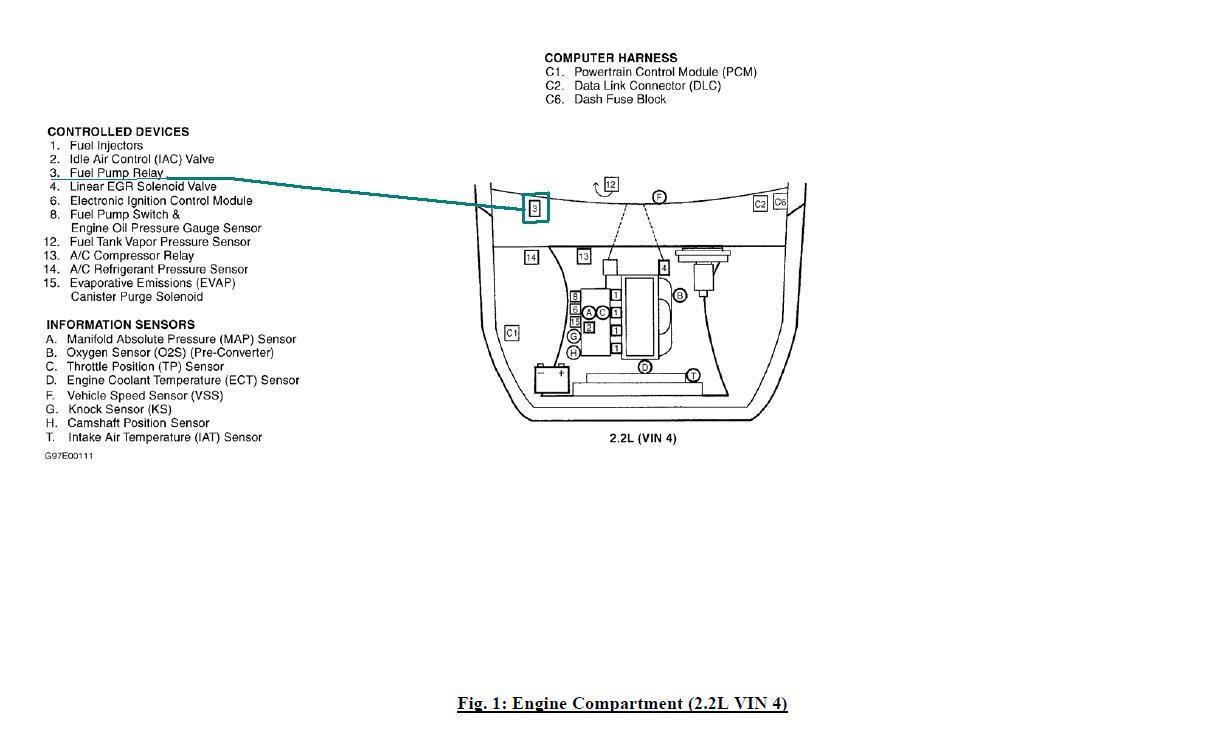 Location Of Fuel Pump Fuse Relay