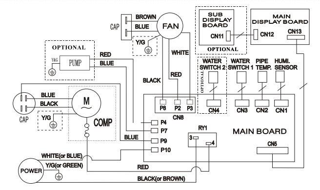 wiring diagram frigidaire fdf50s1 support wiring diagram lapwiring diagram  frigidaire fdf50s1 support frigidaire appliances diagram wiring
