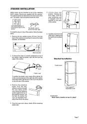 Asko T731 Tumble Dryer Internal Fuses Asko T731 Support