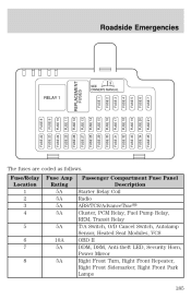 2002 lincoln ls fuse box diagram image details 2002 lincoln ls fuse panel - 2002 lincoln ls #4