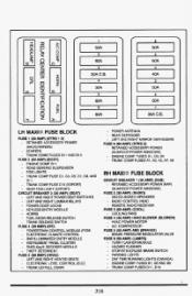 94 cadillac deville wiring diagram fuse box 94 cadillac deville 1994 cadillac deville problems, online manuals and repair ...