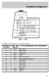 2001 lincoln ls fuse box - 2001 lincoln ls 2001 lincoln ls fuse panel diagram 02 lincoln ls fuse box diagram