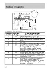 2000 ford crown victoria fuse box 2009 ford crown victoria fuse box diagram how to check relay fuse for 2000 crown victoria radiator ...