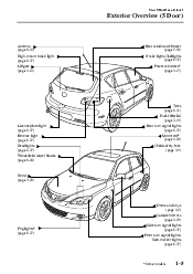 Amazing mazda 3 headlight wiring schematic fuse gallery best image wiring diagram mazda 3 2004 asfbconference2016 Gallery