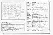 1995 oldsmobile achieva problems online manuals and repair information. Black Bedroom Furniture Sets. Home Design Ideas