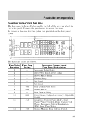 likewise  besides  likewise  together with 2013 02 10 235615 01 taures fuse box customer in addition 0996b43f8024a03a further 2002 mercury sable fuse box diagram 2000 within wiring 2002 likewise original also  besides  as well . on 2000 mercury 24 va sable fuse box