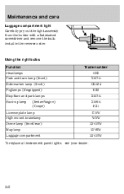 ford focus repair manual online