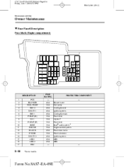 mazda cx7 fuse box diagram mazda free engine image for user manual