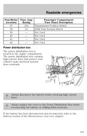 Need The Fuse Box Diagram For A 2001 Mercury Sable. | 2001 ...