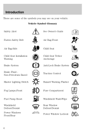 Vehicle Symbol Glossary Safety