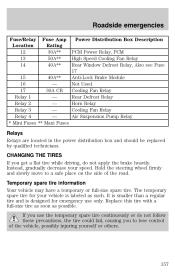 Where Is The Radio Fuse Located 2001 Mercury Grand