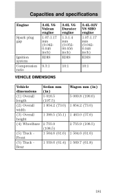 Sable Camshaft Position Sensor Location further 4 3 V6 Engine Diagram in addition Ford Escape 3 0 Engine Besides Taurus Fuel also Ford98022 furthermore 2017 Ford Mustang Gt Review Video Performancedrive. on ford taurus sho firing order