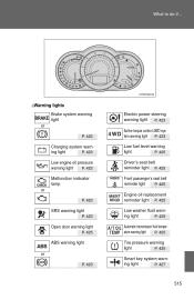 Honda Tire Pressure Sensor Replacement also 2005 Hyundai Tiburon Wiring diagram furthermore 2016 Scion Ia Low Tire Pressure Tpms Warning Light Reset furthermore Reset Tire Pressure Sensor Tpms 2007 2014 Toyota Matrix further 350012. on tire pressure warning light