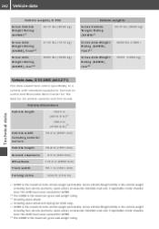 2011 mercedes g class problems online manuals and repair for Mercedes benz summerfit