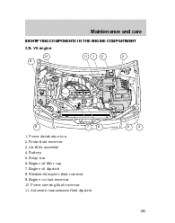 Wiring Diagram For 1995 Mercury Villager further Mercury Villager 1st Generation 1993 1998 Fuse Box Diagram also 4 0 Ford Timing Chain Replacement furthermore T4567866 Need diagram front suspension furthermore Ford Freestyle Alternator. on 1994 mercury sable