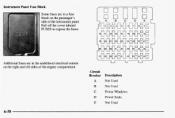 1998 chevy lumina fuse box 1997 chevy lumina fuse box diagram
