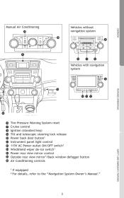 2008 Toyota Highlander Navigation