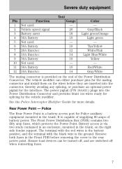 2009 crown victoria fuse box - 2009 ford crown victoria 2009 crown victoria fuse box 2009 crown victoria fuse diagram #4