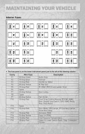 2007 jeep commander fuse box diagram 2007 jeep commander interior fuse box diagram ... 2007 jeep commander fuse panel diagram