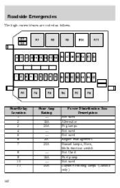 2002 mercury cougar owners manual 859de83_140_87865afb 2002 mercury cougar fuse box 2002 mercury cougar 2002 mercury cougar fuse box diagram at n-0.co