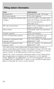 ford explorer sport trac problems  manuals