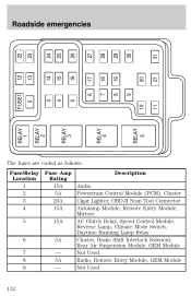 Ford 1999 F 150 Owner Guide 1st Printing 367060_152_eddd9073 1999 f150 ac clutch 1999 ford f150 fuse box for 1999 ford ranger at creativeand.co