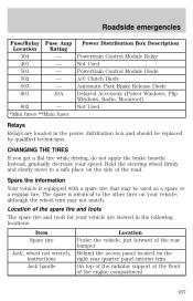 2001 lincoln navigator fuse box 2001 lincoln navigator fuse box - 2001 lincoln navigator