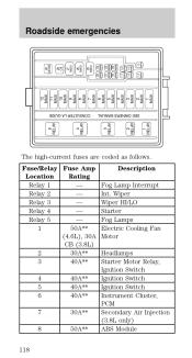 ford mustang problems  manuals  repair