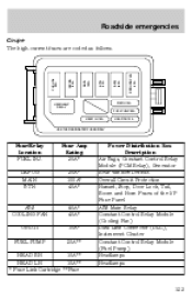 zx2 fuse diagram what does asc fuse mean in a fuse box for a 99 escort zx2 ...